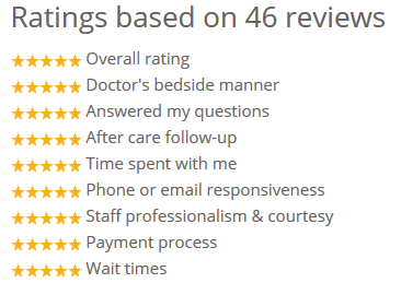 Dr. Krau's Realself Review Ratings